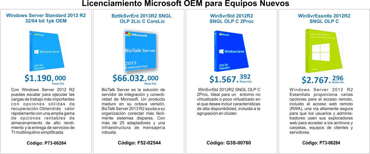 Windows Server 2012,Bztlk 2013,Windows Server 2012,Win Srvr Essential 2012